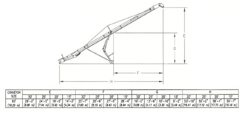 60' Hutchinson Portable Belt Conveyor w/ Electric Drive