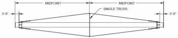 "RIPCO Distribution - 16""RIPCODistribution Heavy Duty Commercial Single Truss Kit"