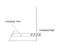 "8"" Hutchinson Standard Bin Unload Parts - 8"" Hutchinson Unloading Tubes - Hutchinson - 8"" Hutchinson 14' Unloading Tube for 26'-28' Grain Bin"
