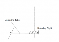 "8"" Hutchinson Standard Bin Unload Parts - 8"" Hutchinson Unloading Tubes - Hutchinson - 8"" Hutchinson 18'6"" Unloading Tube for 35'-37' Grain Bin"