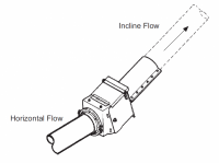 """6"""" Hutchinson Variable Angle Auger Connector (VAAC) for Lowboy"""