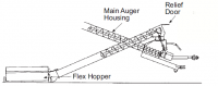 """Hutchinson - 8"""" X 62' Hutchinson Swing-Away Gear Drive Auger - Image 4"""